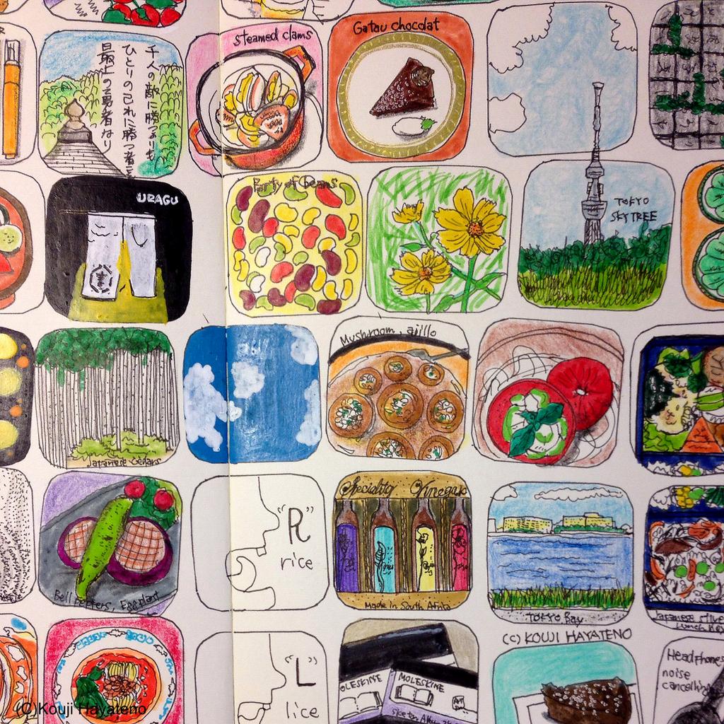 ART PLUS スケッチアルバム スクエアを使ったモレスキン絵日記。その3